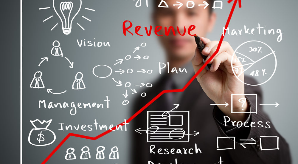 Measuring Value of a Revenue Management System